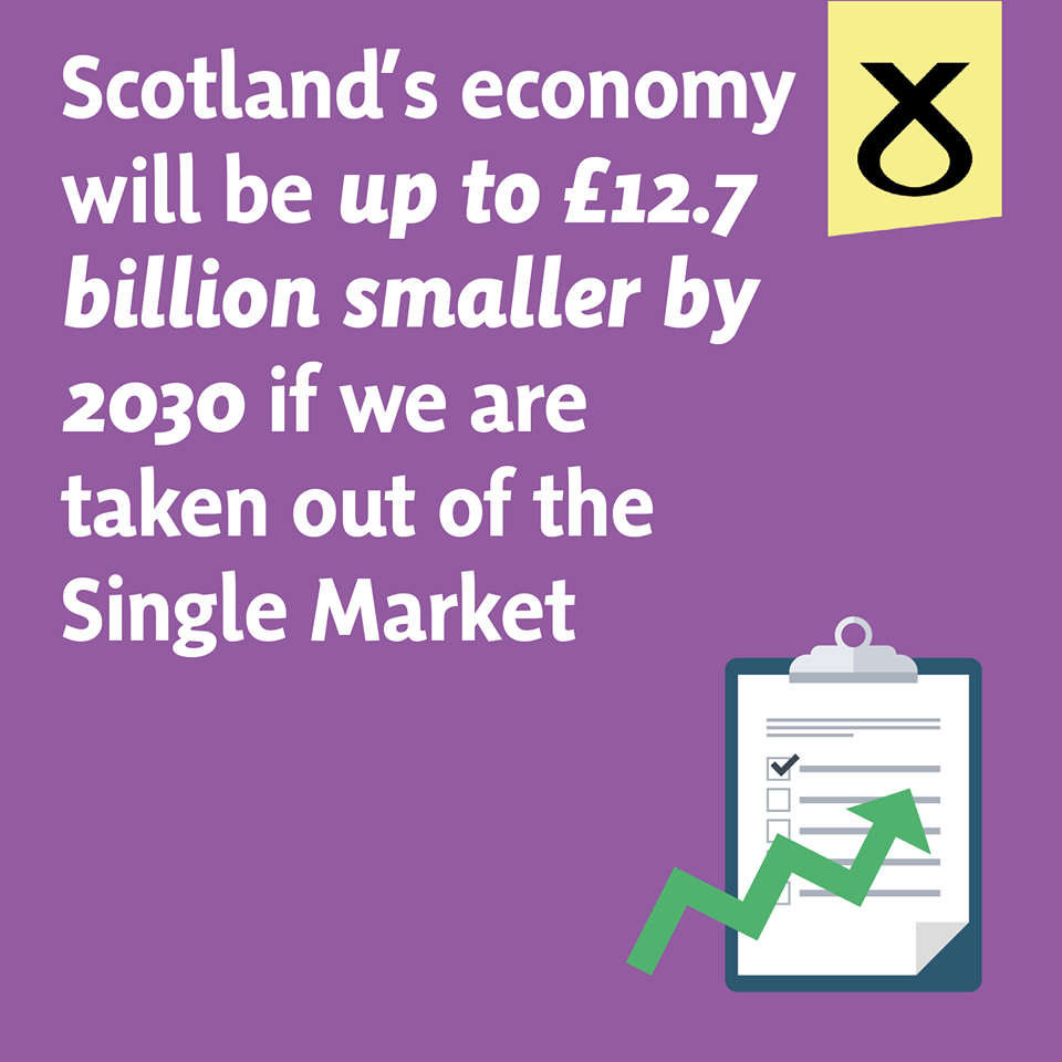 SNP graphic on Brexit for Scotland